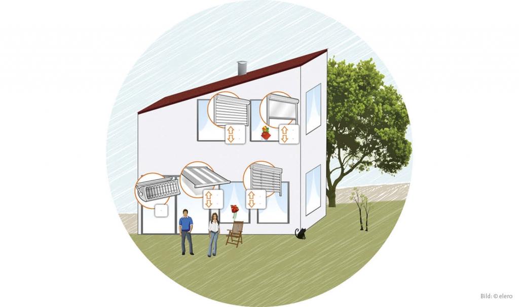 innensonnenschutz motor rolladen widmaier. Black Bedroom Furniture Sets. Home Design Ideas